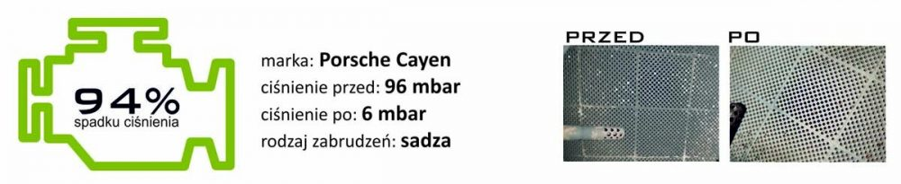 Porsche Cayen